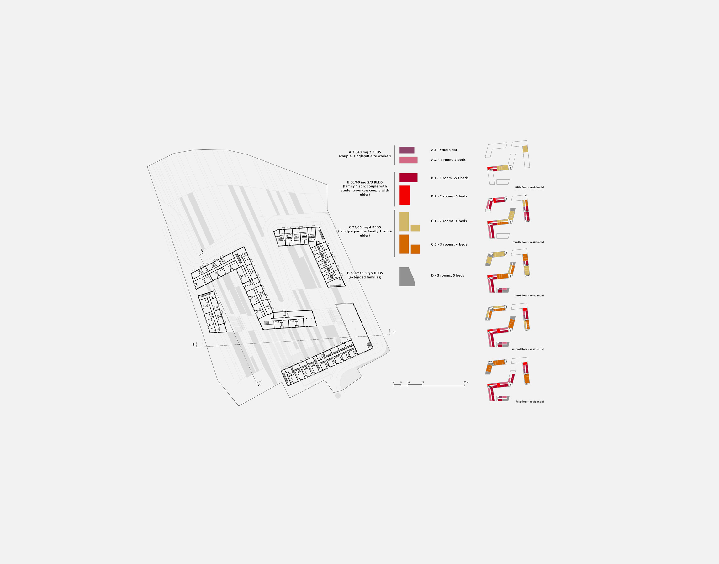 Rijeka planimetria e schemi funzionali