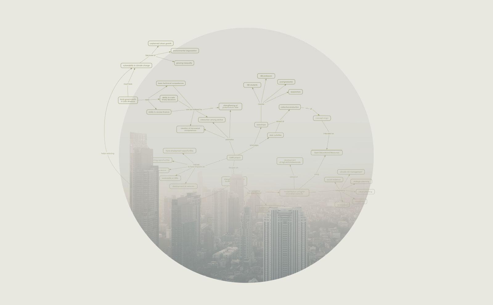 La copertina del progetto Ersamus+ Care